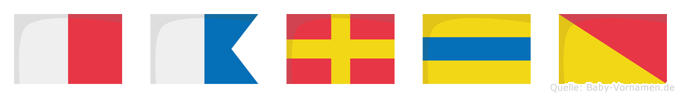 Hardo im Flaggenalphabet