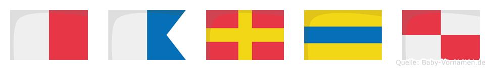 Hardu im Flaggenalphabet
