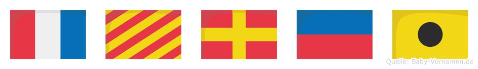 Tyrei im Flaggenalphabet