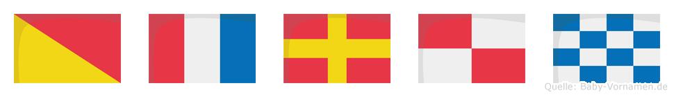 Otrun im Flaggenalphabet