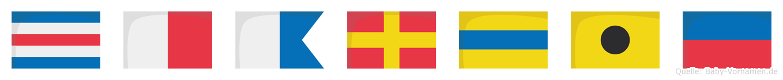 Chardie im Flaggenalphabet