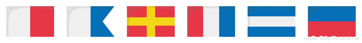 Hartje im Flaggenalphabet
