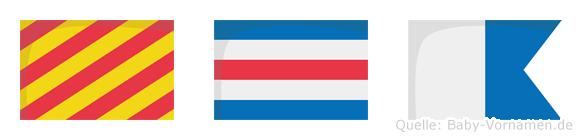 Yca im Flaggenalphabet