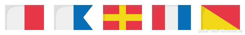 Harto im Flaggenalphabet