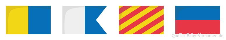 Kaye im Flaggenalphabet