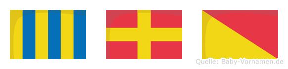 Gro im Flaggenalphabet