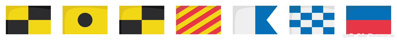 Lilyane im Flaggenalphabet