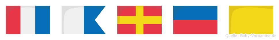 Tareq im Flaggenalphabet