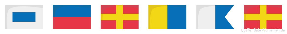 Serkar im Flaggenalphabet