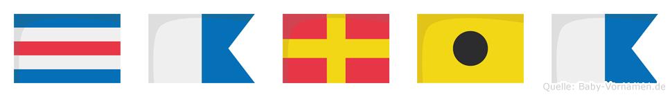 Caria im Flaggenalphabet