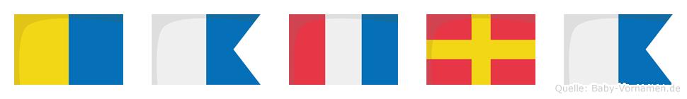 Katra im Flaggenalphabet