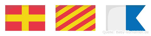 Rya im Flaggenalphabet