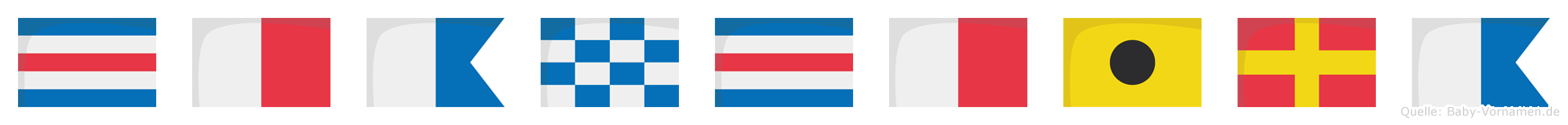Chanchira im Flaggenalphabet