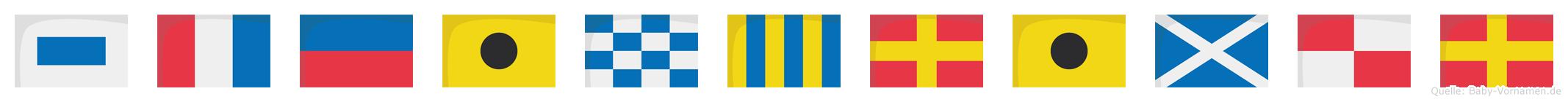 Steingrimur im Flaggenalphabet