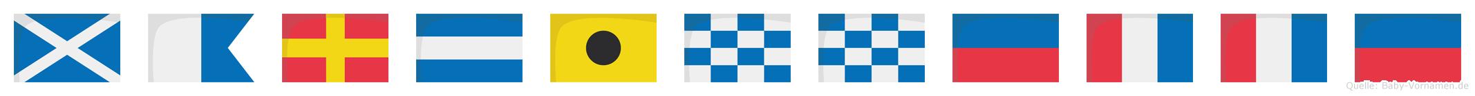 Marjinnette im Flaggenalphabet