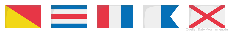 Octav im Flaggenalphabet