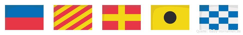 Eyrin im Flaggenalphabet