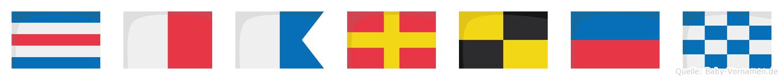 Charlen im Flaggenalphabet