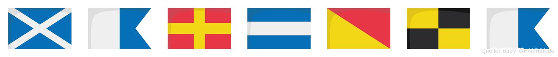Marjola im Flaggenalphabet