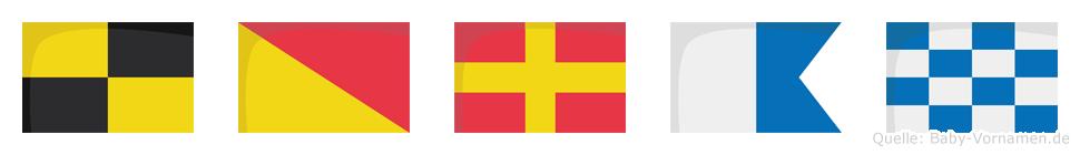 Loran im Flaggenalphabet