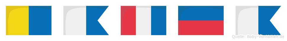Katea im Flaggenalphabet