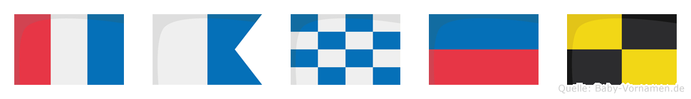 Tanel im Flaggenalphabet