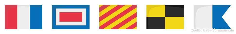 Twyla im Flaggenalphabet