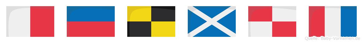 Helmut im Flaggenalphabet