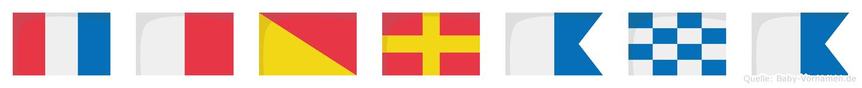 Thorana im Flaggenalphabet