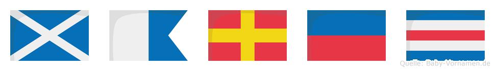 Marec im Flaggenalphabet