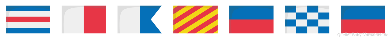 Chayene im Flaggenalphabet