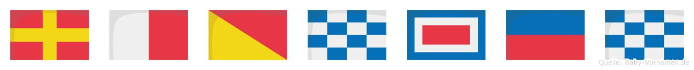 Rhonwen im Flaggenalphabet