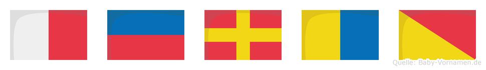 Herko im Flaggenalphabet