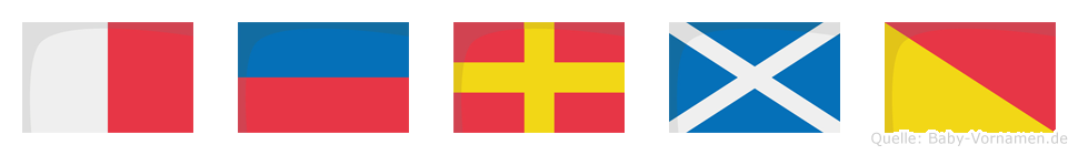 Hermo im Flaggenalphabet