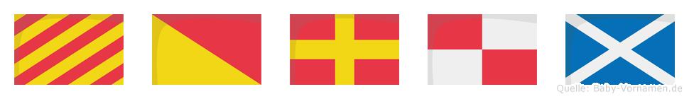 Yorum im Flaggenalphabet