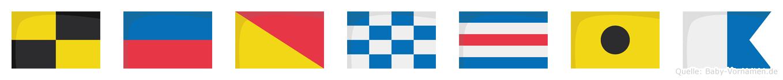 Leoncia im Flaggenalphabet