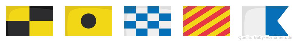Linya im Flaggenalphabet