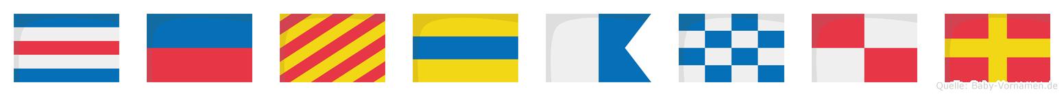 Ceydanur im Flaggenalphabet