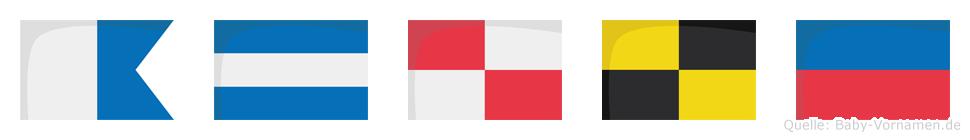 Ajule im Flaggenalphabet