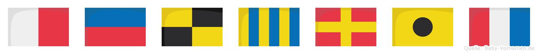 Helgrit im Flaggenalphabet