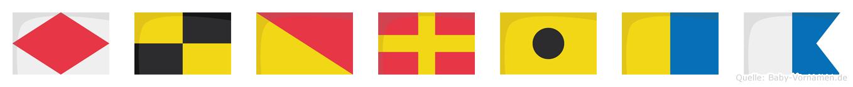 Florika im Flaggenalphabet