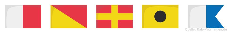 Horia im Flaggenalphabet