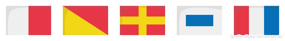 Horst im Flaggenalphabet
