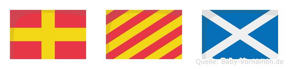 Rym im Flaggenalphabet