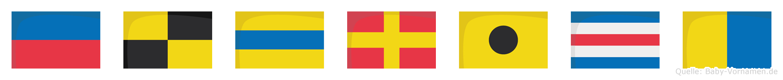 Eldrick im Flaggenalphabet