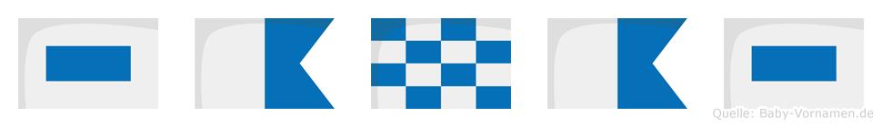 Sanas im Flaggenalphabet
