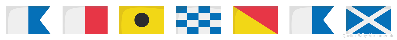 Ahinoam im Flaggenalphabet