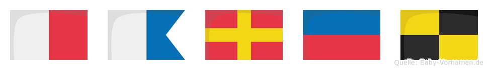 Harel im Flaggenalphabet