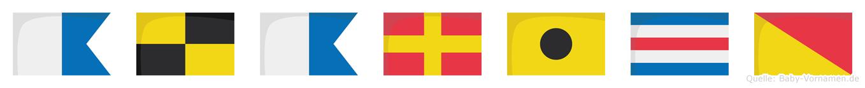 Alarico im Flaggenalphabet