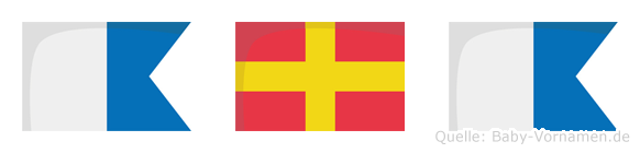 Ara im Flaggenalphabet